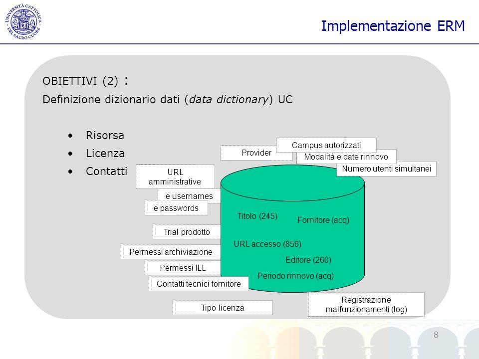 yy 8 Implementazione ERM OBIETTIVI (2) : Definizione dizionario dati (data dictionary) UC Risorsa Licenza Contatti Titolo (245) Fornitore (acq) Editor