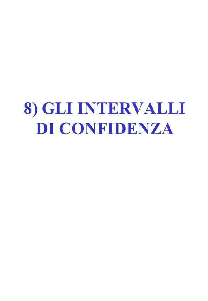 8) GLI INTERVALLI DI CONFIDENZA
