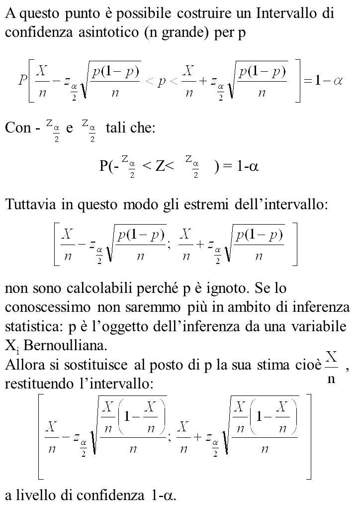 A questo punto è possibile costruire un Intervallo di confidenza asintotico (n grande) per p Con - e tali che: P(- < Z< ) = 1- Tuttavia in questo modo