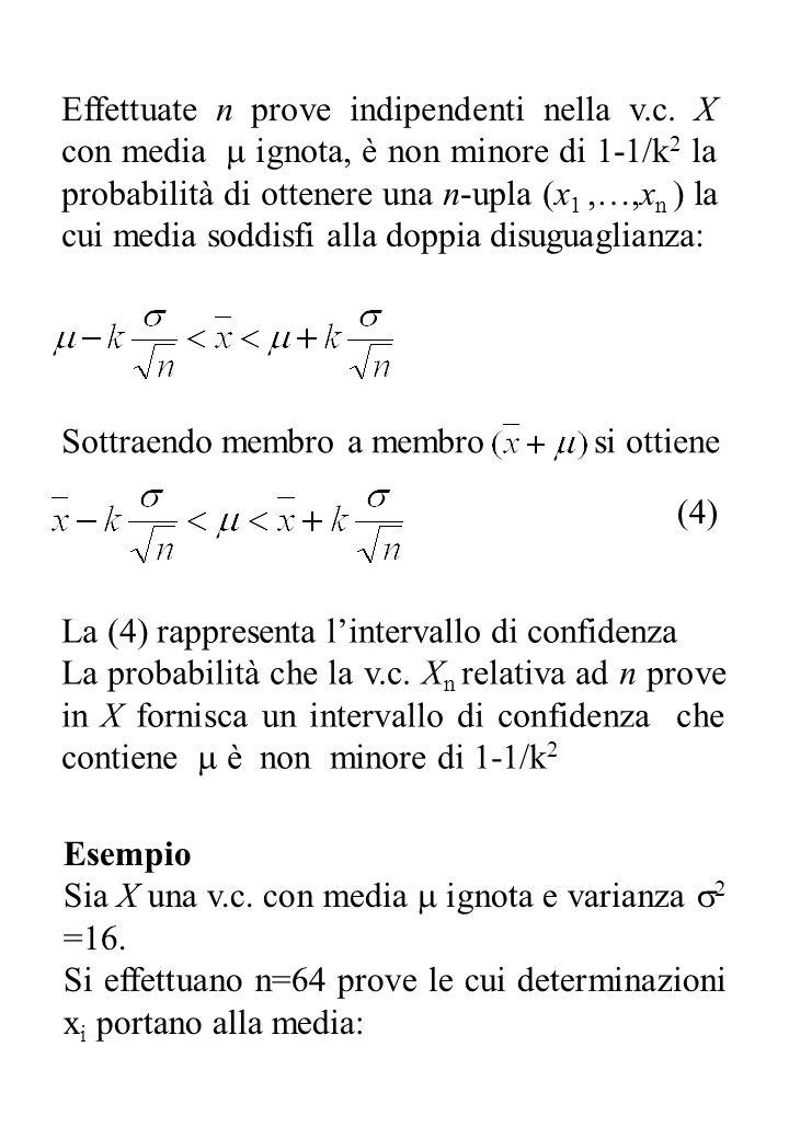 Effettuate n prove indipendenti nella v.c. X con media ignota, è non minore di 1-1/k 2 la probabilità di ottenere una n-upla (x 1,…,x n ) la cui media