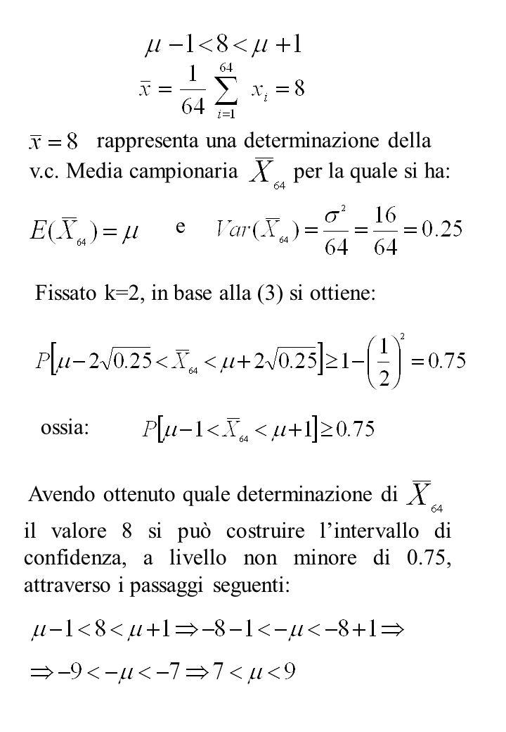rappresenta una determinazione della per la quale si ha: e Fissato k=2, in base alla (3) si ottiene: ossia: Avendo ottenuto quale determinazione di il