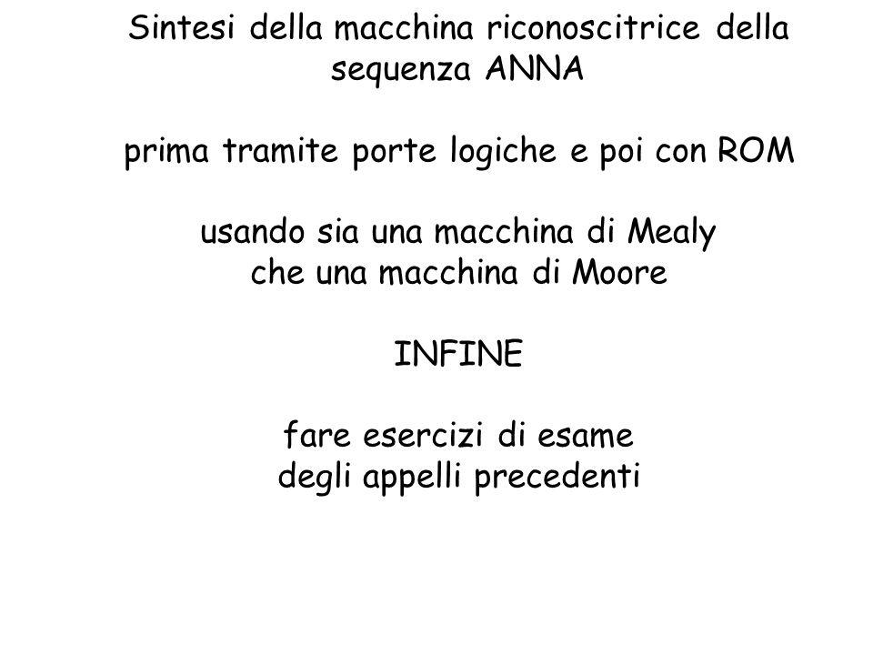 Sintesi della macchina riconoscitrice della sequenza ANNA prima tramite porte logiche e poi con ROM usando sia una macchina di Mealy che una macchina