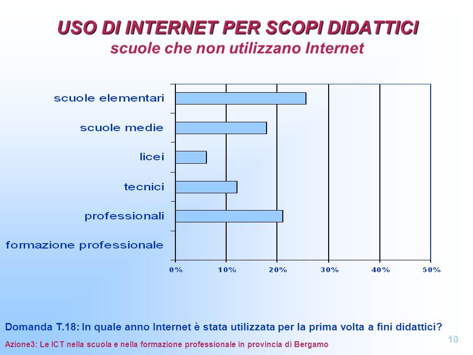 USO DI INTERNET PER SCOPI DIDATTICI USO DI INTERNET PER SCOPI DIDATTICI scuole che non utilizzano Internet Azione3: Le ICT nella scuola e nella formaz