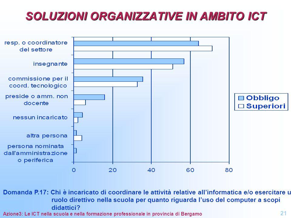 SOLUZIONI ORGANIZZATIVE IN AMBITO ICT Domanda P.17: Chi è incaricato di coordinare le attività relative allinformatica e/o esercitare un ruolo diretti