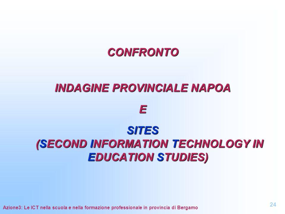 CONFRONTO INDAGINE PROVINCIALE NAPOA E SITES (SECOND INFORMATION TECHNOLOGY IN EDUCATION STUDIES) Azione3: Le ICT nella scuola e nella formazione prof