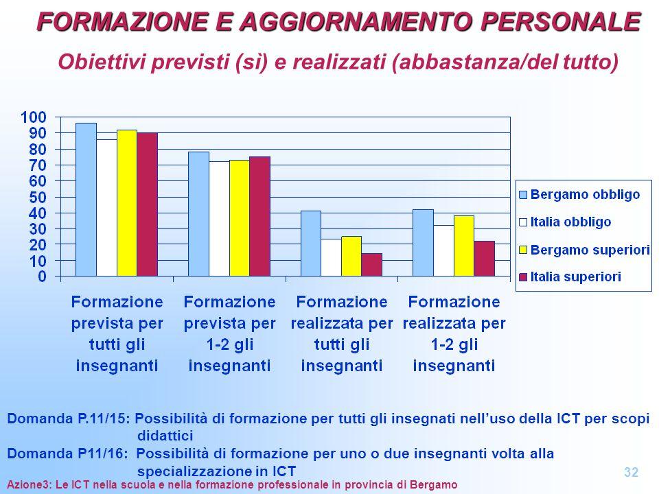 FORMAZIONE E AGGIORNAMENTO PERSONALE FORMAZIONE E AGGIORNAMENTO PERSONALE Obiettivi previsti (sì) e realizzati (abbastanza/del tutto) Domanda P.11/15: