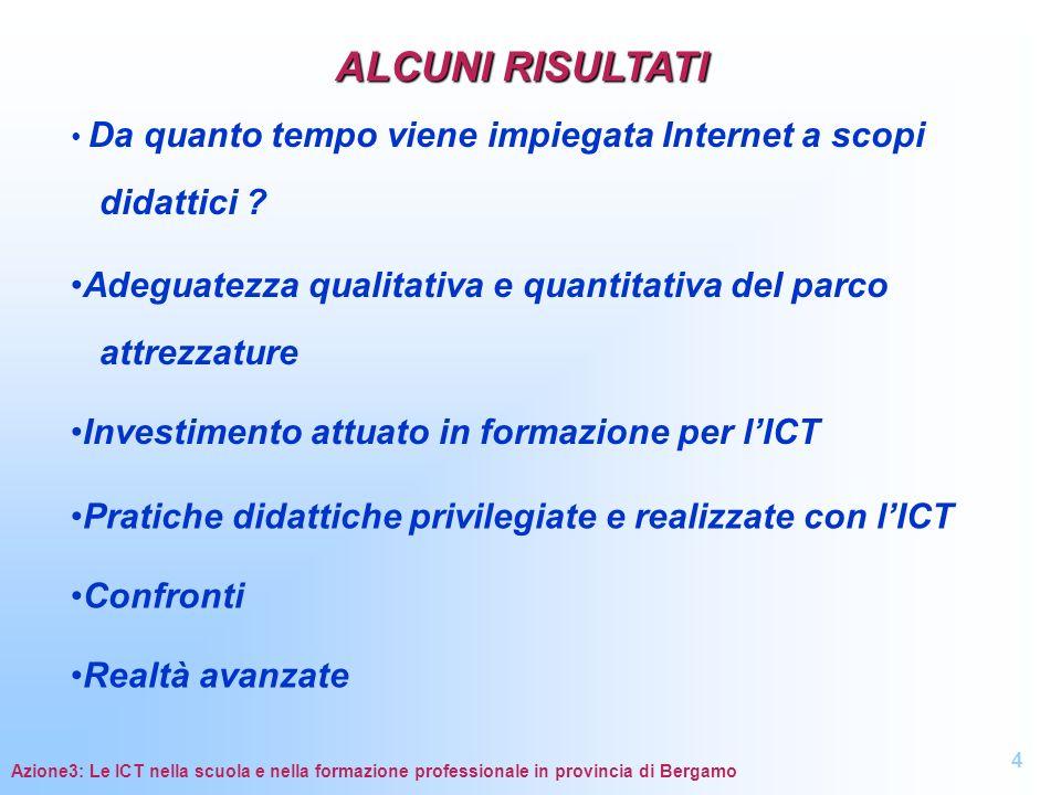 Azione3: Le ICT nella scuola e nella formazione professionale in provincia di Bergamo ALCUNE AVVERTENZE SITES condotta nel 1998 Livelli di istruzione non completamente confrontabili Valori riferiti alla percentuale di studenti Istituti comprensivi in Napoa (66%) ciclo obbligo (49 %) superiori (12%) tutti i cicli (5%) 25