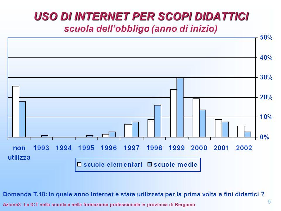 USO DI INTERNET PER SCOPI DIDATTICI USO DI INTERNET PER SCOPI DIDATTICI scuola dellobbligo (anno di inizio) Domanda T.18: In quale anno Internet è sta