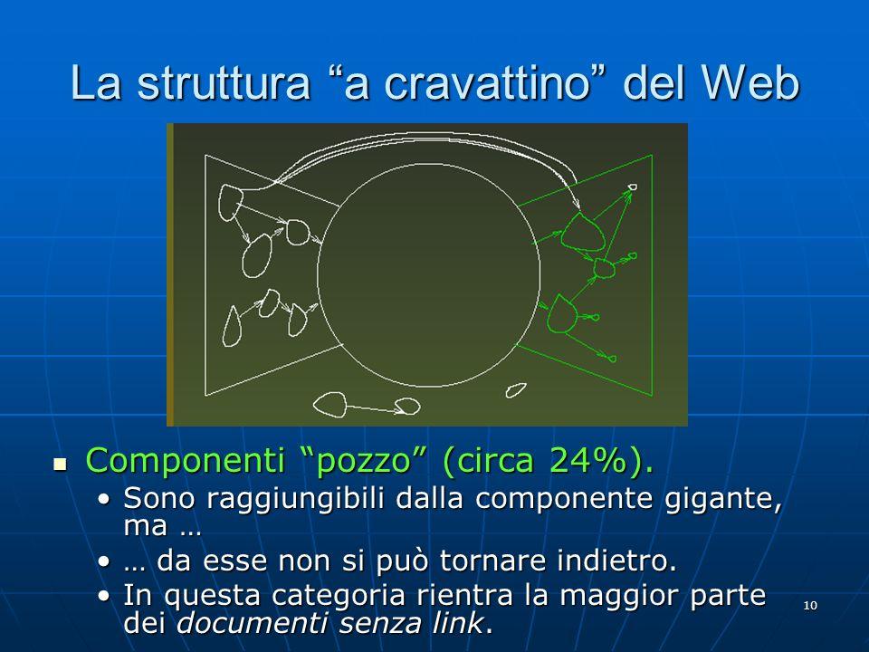 10 La struttura a cravattino del Web Componenti pozzo (circa 24%). Componenti pozzo (circa 24%). Sono raggiungibili dalla componente gigante, ma …Sono
