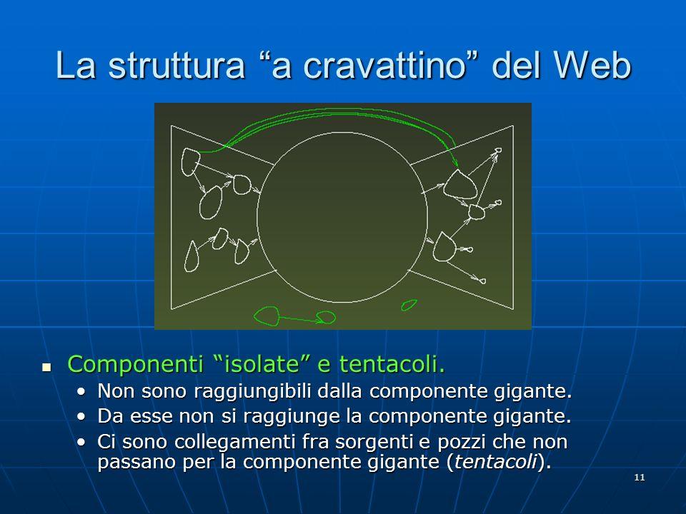 11 La struttura a cravattino del Web Componenti isolate e tentacoli. Componenti isolate e tentacoli. Non sono raggiungibili dalla componente gigante.N