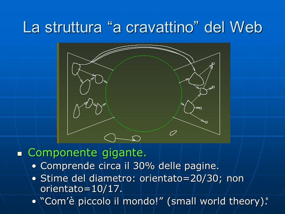 8 La struttura a cravattino del Web Componente gigante. Componente gigante. Comprende circa il 30% delle pagine.Comprende circa il 30% delle pagine. S