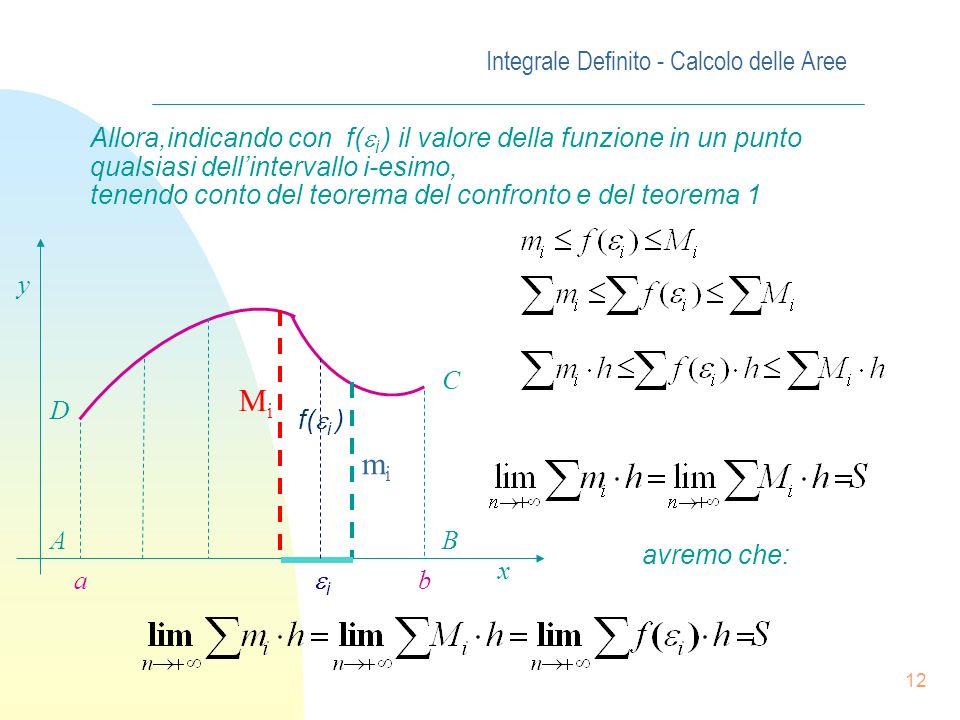 11 Integrale Definito - Calcolo delle Aree n Integrale Definito Data la funzione y=f(x) definita e continua in [a, b], dopo aver diviso lintervallo in