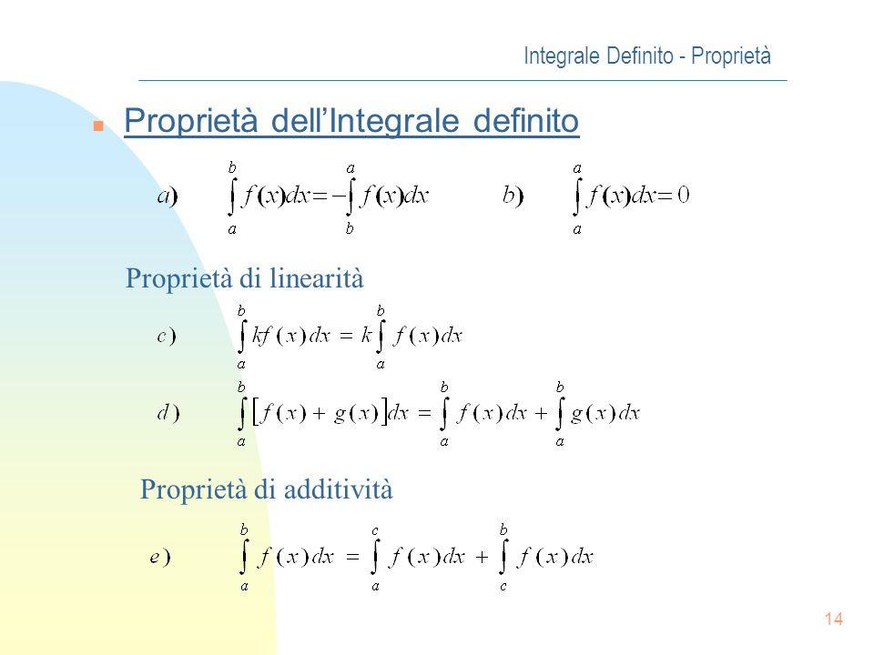 13 Integrale Definito - Calcolo delle Aree Def. Data la funzione y=f(x) definita e continua in [a, b], si dice Integrale definito di f(x) relativo all