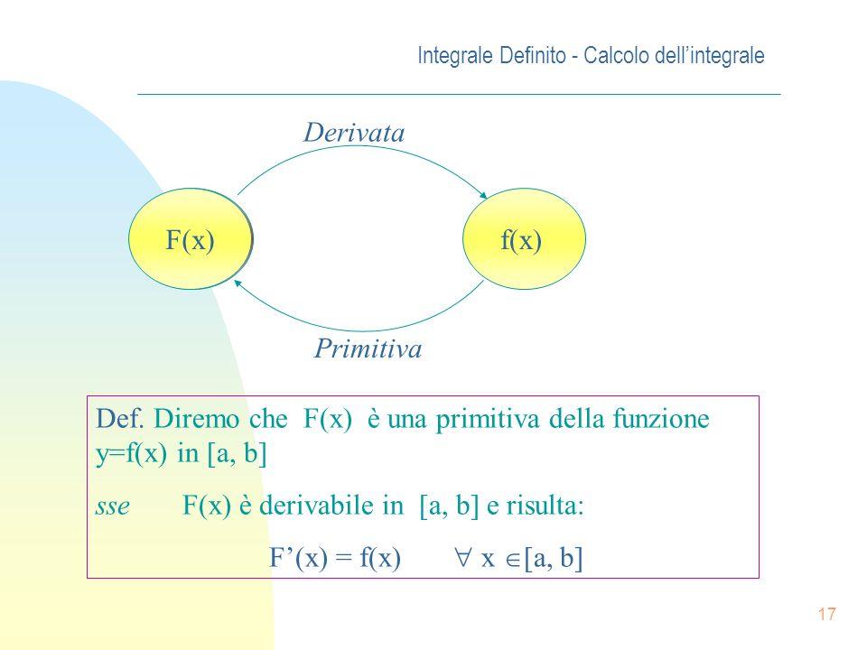 16 Integrale Definito - Calcolo dellintegrale n Funzione Primitiva Il calcolo dellintegrale come lim è estremamente complesso e per nulla conveniente,