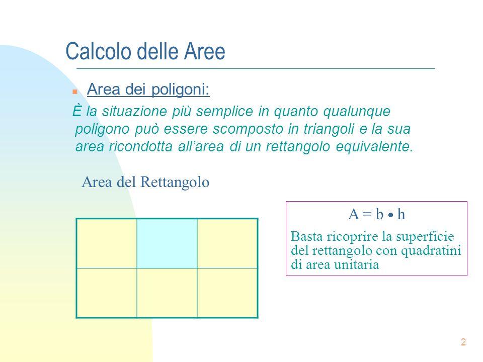 1 Appunti di analisi matematica: Integrale Definito Il concetto dintegrale nasce per risolvere due classi di problemi: Integrale Definito Integrale In