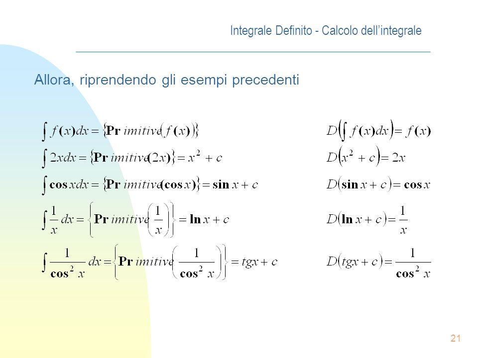 20 Integrale Definito - Calcolo dellintegrale n Def Linsieme di tutte le primitive di una funzione y = f(x) si chiama INTEGRALE INDEFINITO di f(x), si