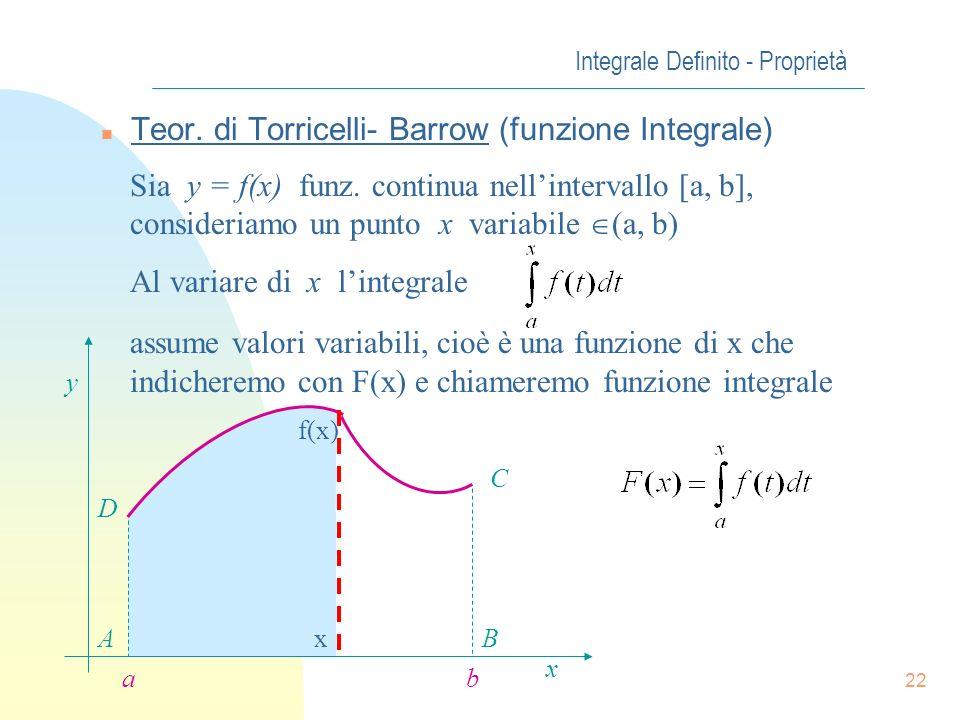 21 Integrale Definito - Calcolo dellintegrale Allora, riprendendo gli esempi precedenti