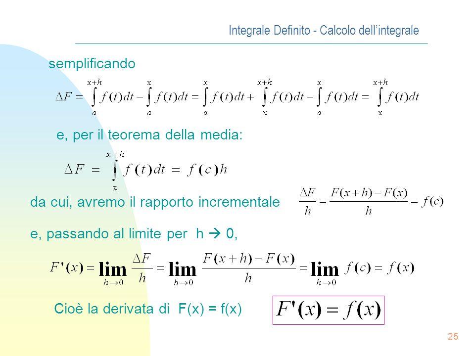 24 Integrale Definito - Proprietà n Dim Lincremento di F(x) (area del rettangoloide di base x, x+h) è: b x y C BA a D x + h x Consideriamo lintervalli