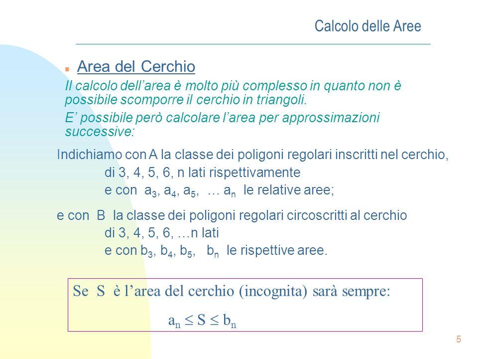 4 Calcolo delle Aree n Poligoni Irregolari Basta scomporli opportunamente in triangoli Area di un Poligono qualsiasi