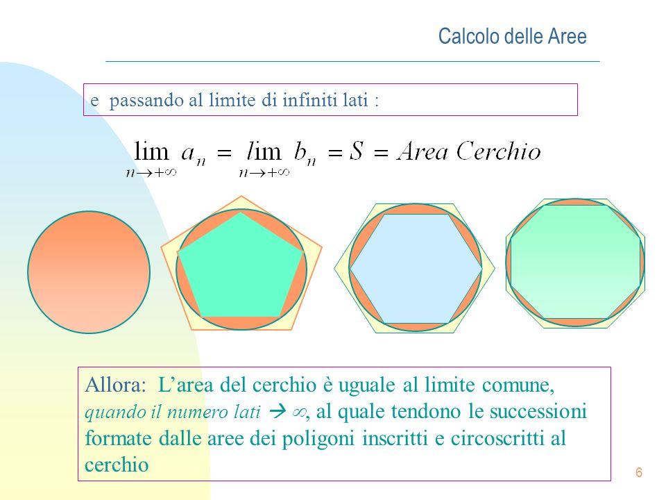 5 Calcolo delle Aree n Area del Cerchio Il calcolo dellarea è molto più complesso in quanto non è possibile scomporre il cerchio in triangoli. E possi