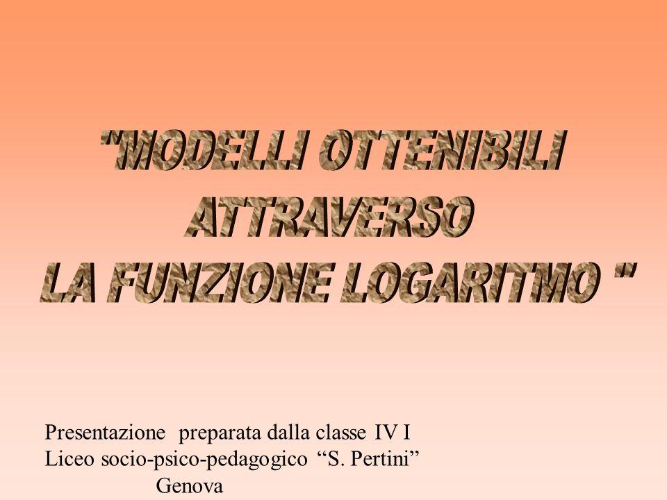 Presentazione preparata dalla classe IV I Liceo socio-psico-pedagogico S. Pertini Genova