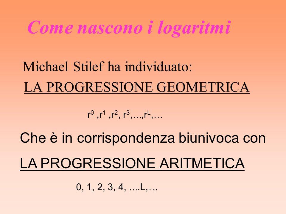 Come nascono i logaritmi Michael Stilef ha individuato: LA PROGRESSIONE GEOMETRICA r 0,r 1,r 2, r 3,,r L, Che è in corrispondenza biunivoca con LA PRO