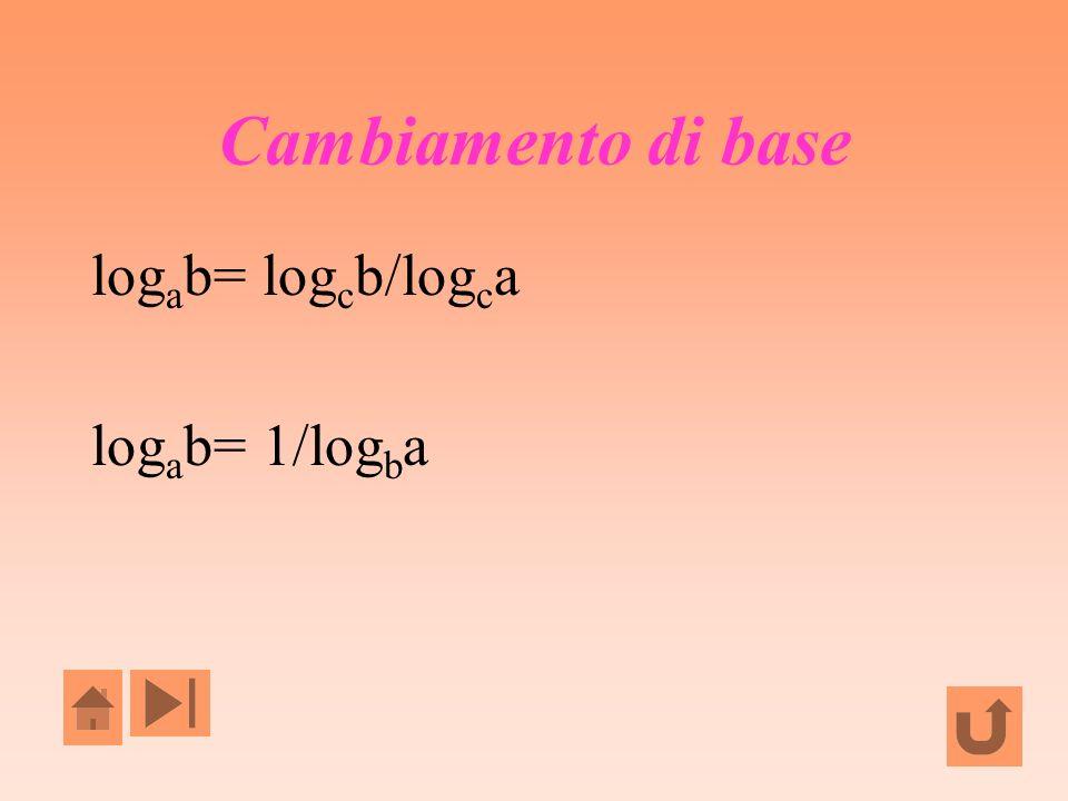 Cambiamento di base log a b= log c b/log c a log a b= 1/log b a