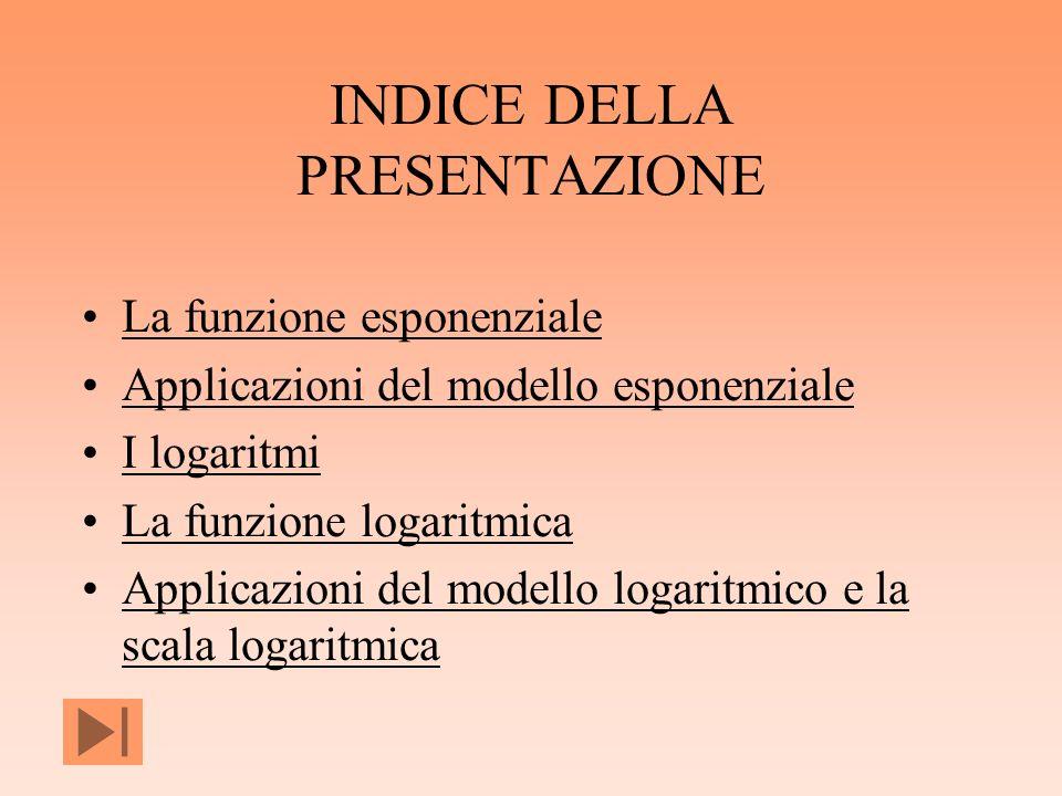 INDICE DELLA PRESENTAZIONE La funzione esponenziale Applicazioni del modello esponenziale I logaritmi La funzione logaritmica Applicazioni del modello