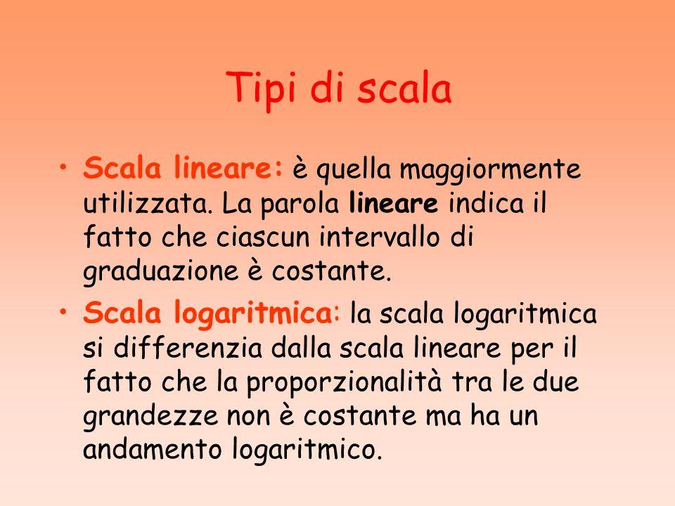Tipi di scala Scala lineare: è quella maggiormente utilizzata. La parola lineare indica il fatto che ciascun intervallo di graduazione è costante. Sca