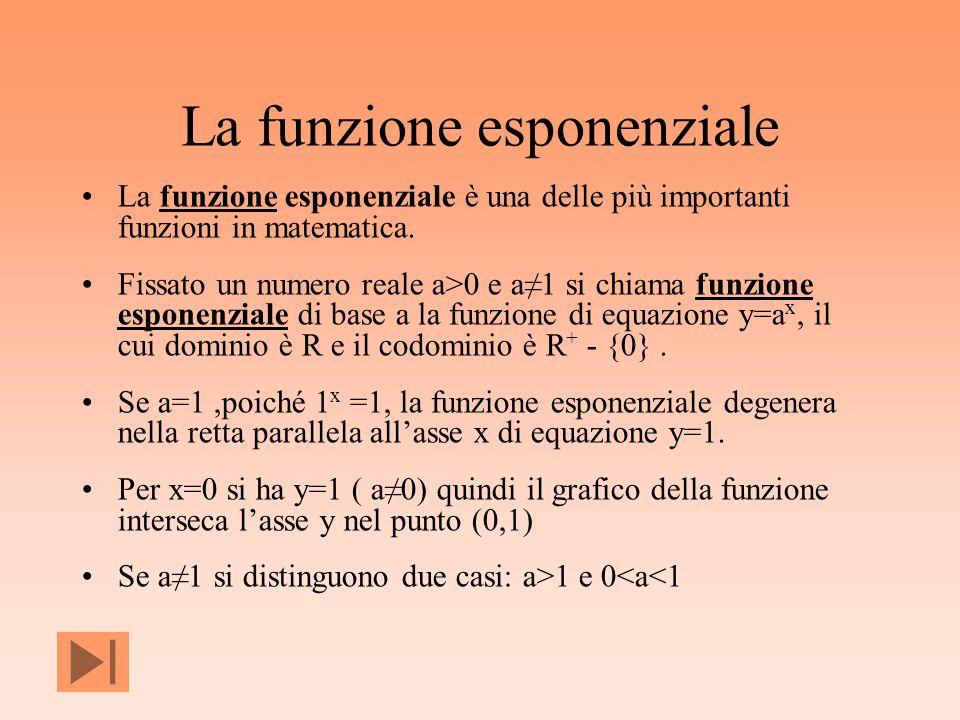 La funzione esponenziale La funzione esponenziale è una delle più importanti funzioni in matematica.funzione Fissato un numero reale a>0 e a1 si chiam