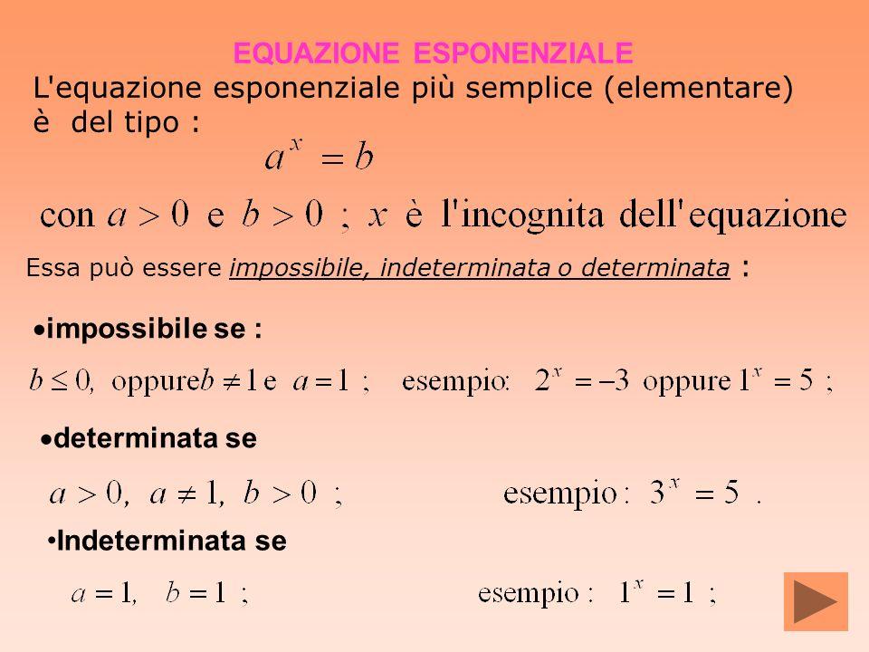 L'equazione esponenziale più semplice (elementare) è del tipo : Essa può essere impossibile, indeterminata o determinata : determinata se Indeterminat