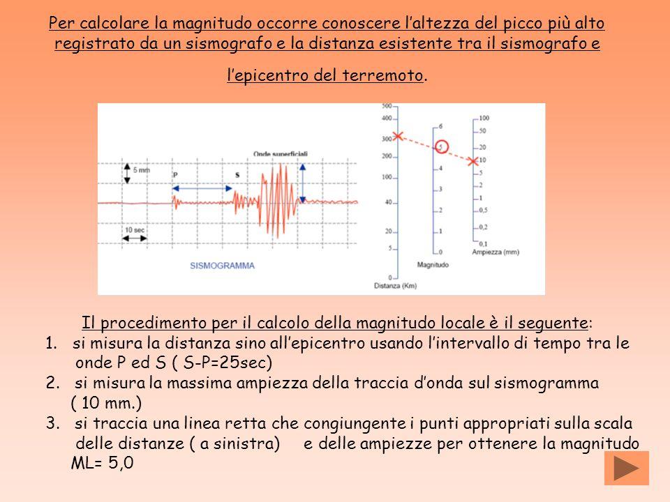 Per calcolare la magnitudo occorre conoscere laltezza del picco più alto registrato da un sismografo e la distanza esistente tra il sismografo e lepic