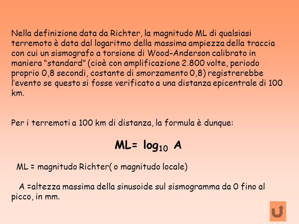 Nella definizione data da Richter, la magnitudo ML di qualsiasi terremoto è data dal logaritmo della massima ampiezza della traccia con cui un sismogr