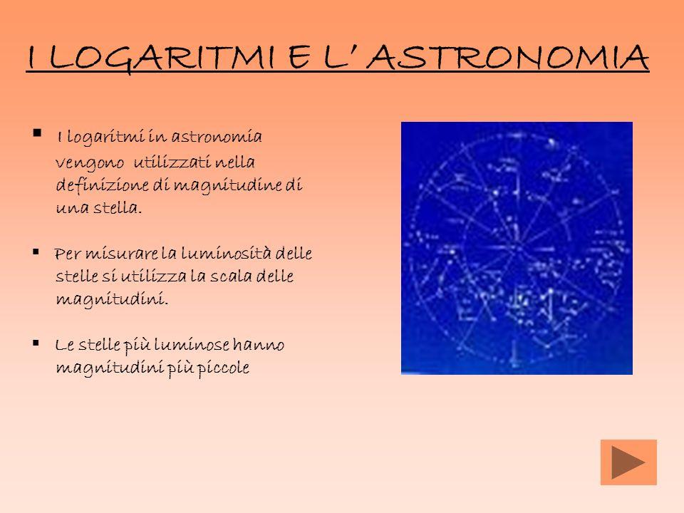 I LOGARITMI E L ASTRONOMIA I logaritmi in astronomia vengono utilizzati nella definizione di magnitudine di una stella. Per misurare la luminosità del