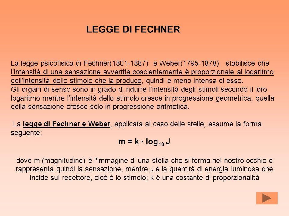 La legge psicofisica di Fechner(1801-1887) e Weber(1795-1878) stabilisce che lintensità di una sensazione avvertita coscientemente è proporzionale al