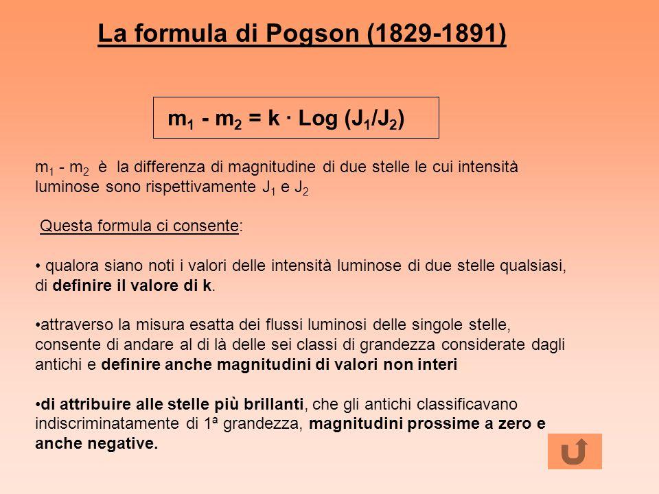 m 1 - m 2 = k · Log (J 1 /J 2 ) m 1 - m 2 è la differenza di magnitudine di due stelle le cui intensità luminose sono rispettivamente J 1 e J 2 Questa