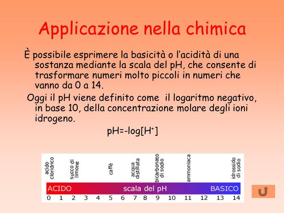 Applicazione nella chimica È possibile esprimere la basicità o lacidità di una sostanza mediante la scala del pH, che consente di trasformare numeri m
