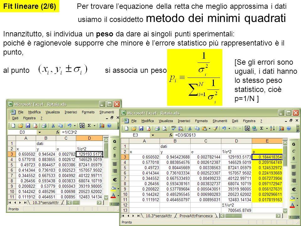 Dalla teoria si ricava che la retta che meglio approssima i dati è: essendo Fit lineare (3/6) ed essendo il valor medio della generica grandezza z: con In termini dellequazione in x,y: