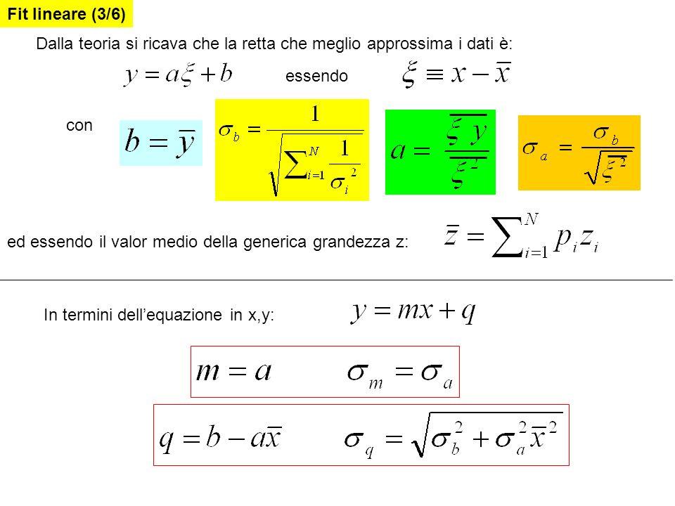 Dalla teoria si ricava che la retta che meglio approssima i dati è: essendo Fit lineare (3/6) ed essendo il valor medio della generica grandezza z: co