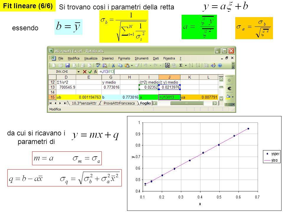 Si trovano così i parametri della retta Fit lineare (6/6) da cui si ricavano i parametri di essendo