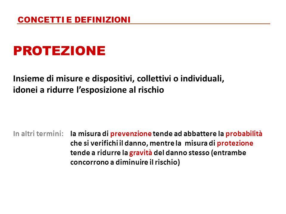Insieme di misure e dispositivi, collettivi o individuali, idonei a ridurre lesposizione al rischio PROTEZIONE CONCETTI E DEFINIZIONI In altri termini