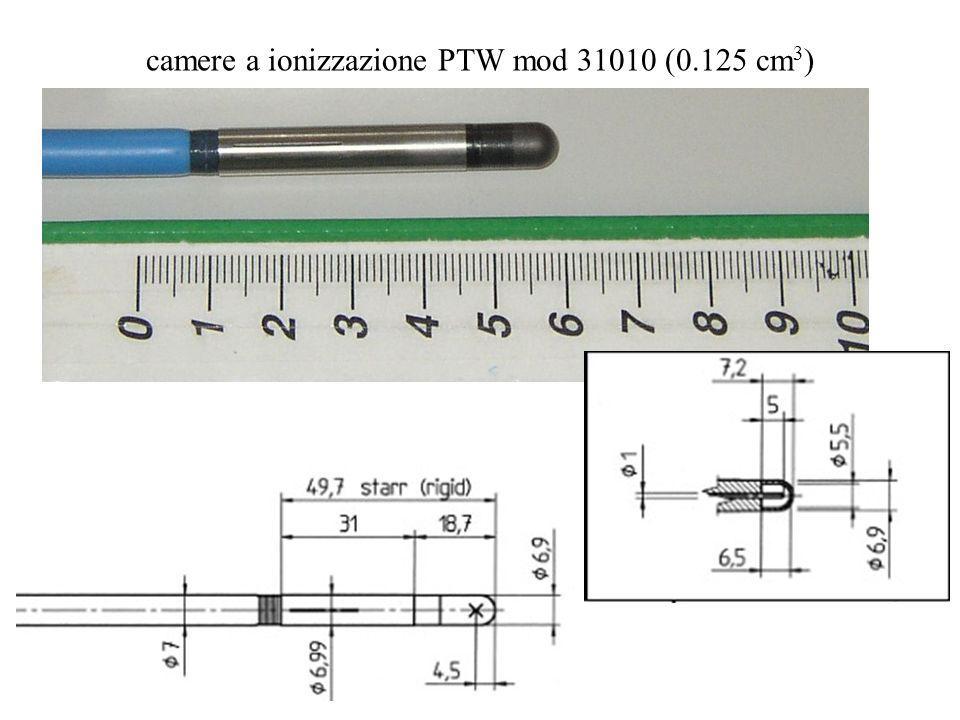 camere a ionizzazione PTW mod 31010 (0.125 cm 3 )