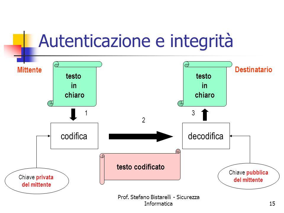 Prof. Stefano Bistarelli - Sicurezza Informatica15 Autenticazione e integrità Mittente Destinatario testo in chiaro testo in chiaro testo codificato C