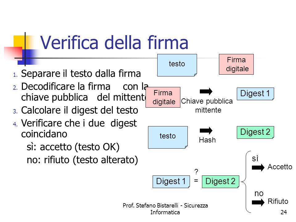 Prof. Stefano Bistarelli - Sicurezza Informatica24 Verifica della firma 1. Separare il testo dalla firma 2. Decodificare la firma con la chiave pubbli