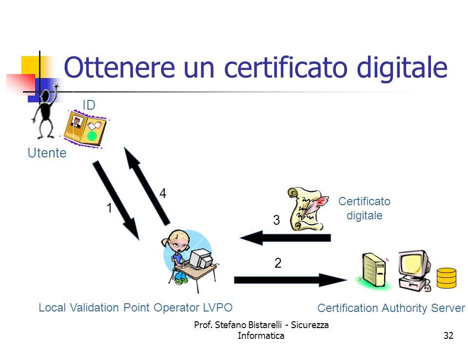 Prof. Stefano Bistarelli - Sicurezza Informatica32 Ottenere un certificato digitale Local Validation Point Operator LVPO Certification Authority Serve