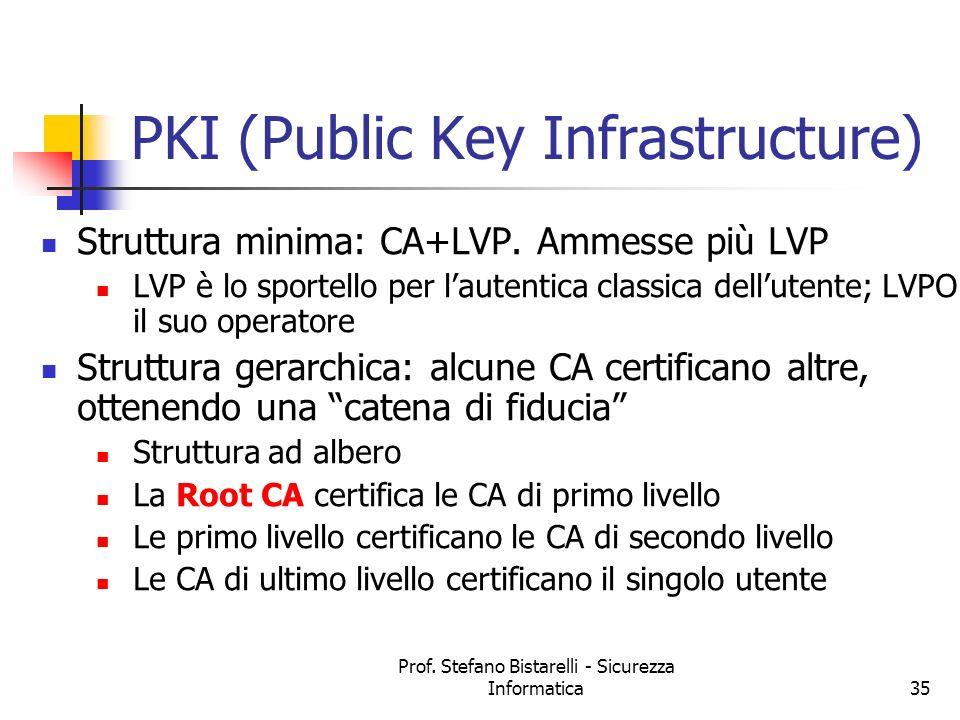 Prof. Stefano Bistarelli - Sicurezza Informatica35 PKI (Public Key Infrastructure) Struttura minima: CA+LVP. Ammesse più LVP LVP è lo sportello per la