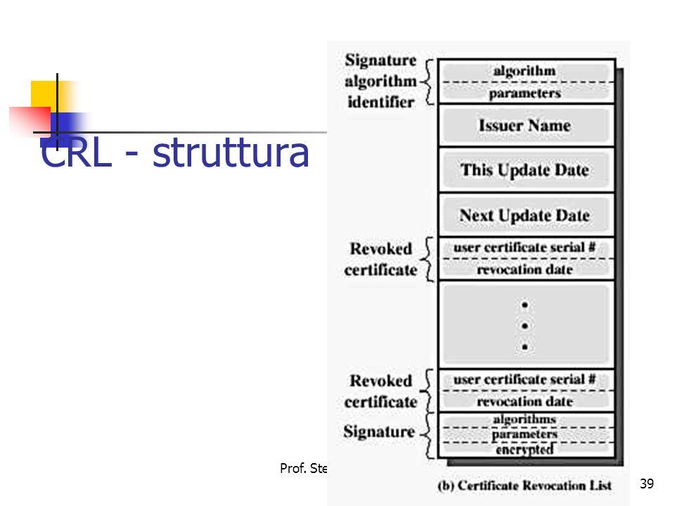 Prof. Stefano Bistarelli - Sicurezza Informatica39 CRL - struttura