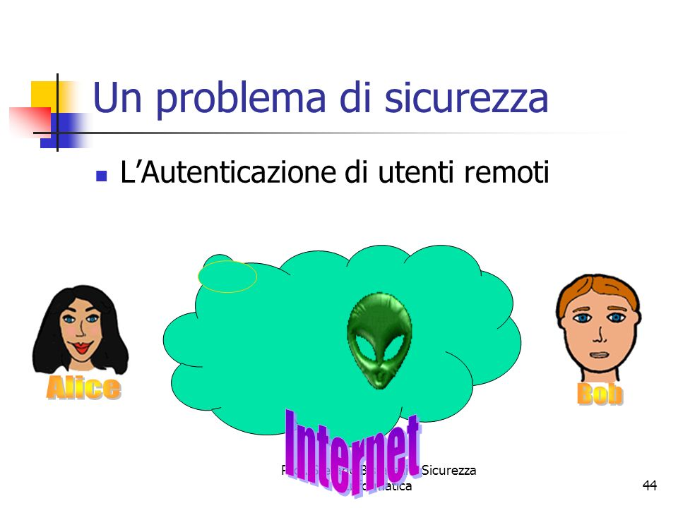 Prof. Stefano Bistarelli - Sicurezza Informatica44 Un problema di sicurezza LAutenticazione di utenti remoti