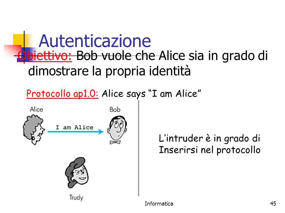 Prof. Stefano Bistarelli - Sicurezza Informatica45 Autenticazione Obiettivo: Bob vuole che Alice sia in grado di dimostrare la propria identità Protoc