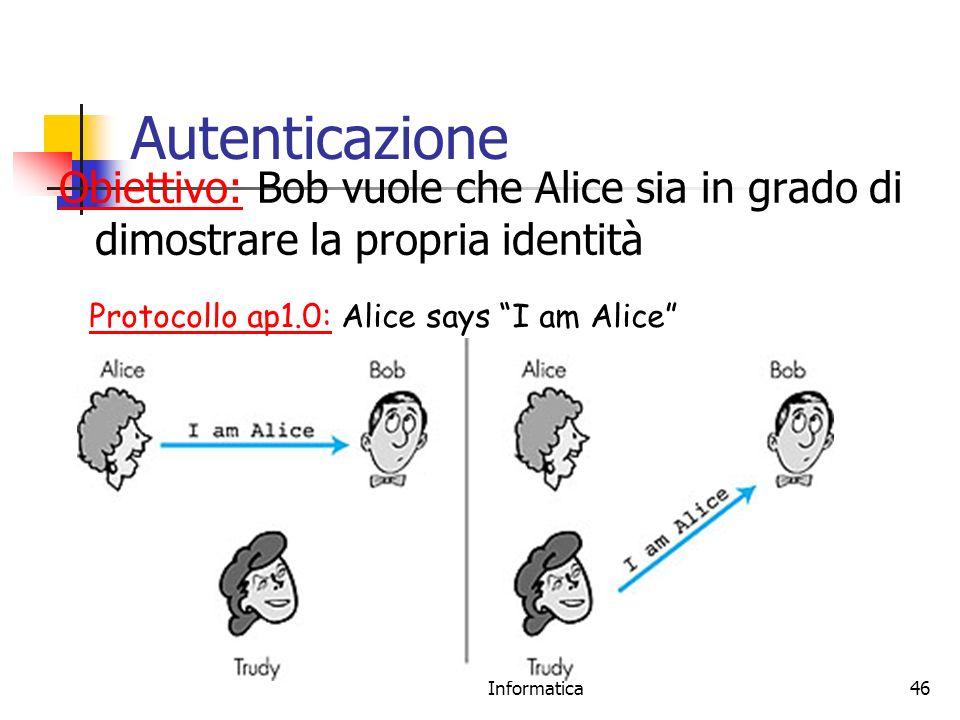 Prof. Stefano Bistarelli - Sicurezza Informatica46 Autenticazione Obiettivo: Bob vuole che Alice sia in grado di dimostrare la propria identità Protoc